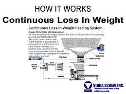 continuous loss in weight feeders
