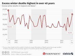 Ineffective flu vaccine added to 50,000 ...