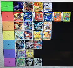 Pokemon Games Tier List, will be crucified by main sub, what do ...