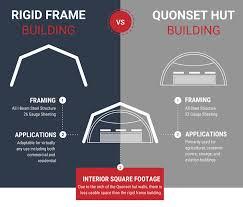 quonset hut kits vs metal buildings