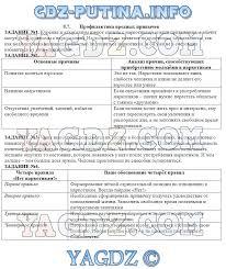 ГДЗ по ОБЖ 8 класс рабочая тетрадь Смирнов Хренников Маслов