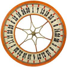 Number Wheel Carnival Game Wall Decal Wall Decals Vintage Carnival Games Gaming Decor
