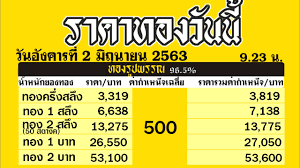 ราคาทองคำวันนี่ วันอังคารที่ 2 มิถุนายน 2563 ราคาทองแท่งบาทละ ราคาทองรูปพรรณ วันนี้ 2/6/63 ล่าสุด - YouTube