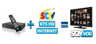Đầu thu SCTV Android TV Box 4K Chính Hãng - Android TV Box, Smart ...