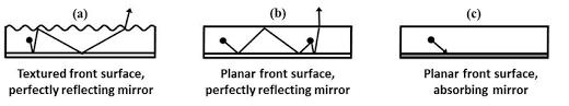 solar performance from three geometries