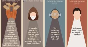 wise quotes from the star wars universe