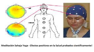 Resultado de imagen de yoga meditacion un nuevo mundo