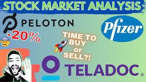 Pfizer Stock Vaccine News BUY Signal? | Teladoc Stock Analysis | Peloton  Stock Future Predictions - YouTube