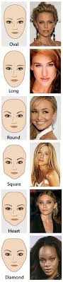 apply makeup to plement your face shape