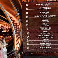 La classifica provvisoria di Sanremo 2020: primo Francesco Gabbani ...