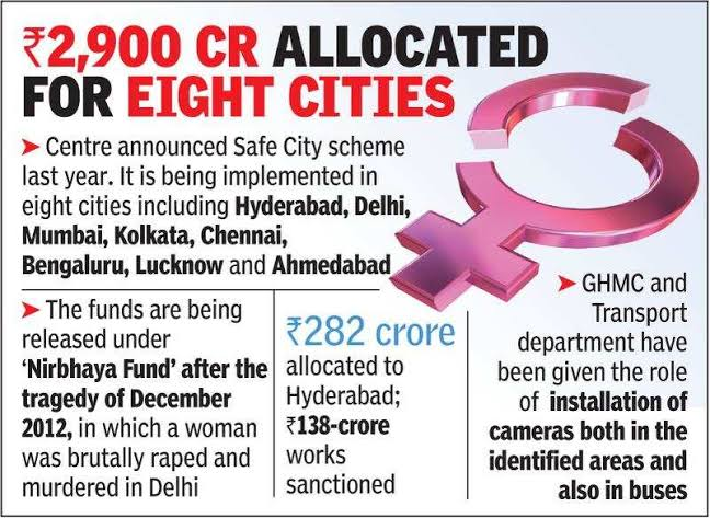 """Image result for Centre's Safe City project a non-starter in Hyderabad"""""""