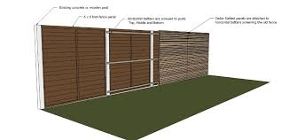 How To Hide A Concrete Posts And Gravel Boards Contemporary Fencing