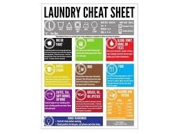 Voisin Products Laundry Room Decor How To Do Laundry Laundry Magnet Includes Laundry Symbols Stain Removal Chart Newegg Com