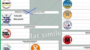 Come votare al Municipio 5 a Milano - YouTube