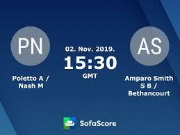 Poletto A / Nash M Amparo Smith S B / Bethancourt live score, video stream  and H2H results - SofaScore