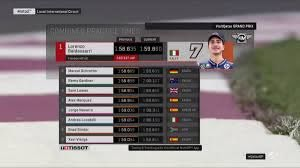 Moto2 Gp Qatar terze libere- Baldassarri leader della classifica combinata  - VAVEL Italia