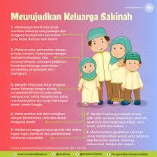 muhammadiyah on mari wujudkan keluarga sakinah