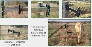 Horseguard Fence New Extender 13ex
