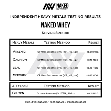 whey review just how good is it