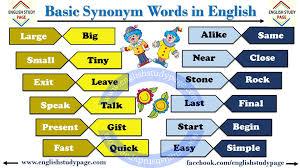 phrasal verbs put english study page