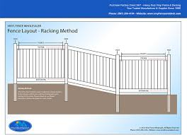 Vinyl Fence Planning Guide How To Plan Your Vinyl Fence Project
