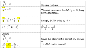 solving one step multiplication equations