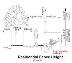 Fences City Of Bellevue