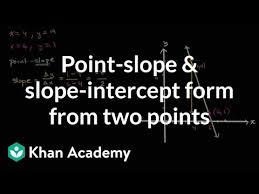 point slope slope intercept equations
