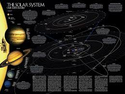 hd wallpaper the solar system