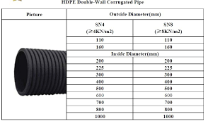 china double wall corrugated hdpe pipes