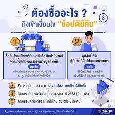 Thai PBS - 5 ข้อต้องรู้!! ก่อนซื้อสินค้า เพื่อเข้าเงื่อนไข...