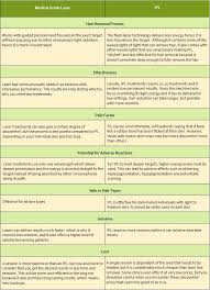 hair removal treatment ipl vs shr vs