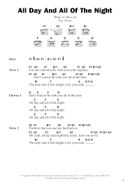 All Day And All Of The Night by The Kinks - Guitar Chords/Lyrics ...