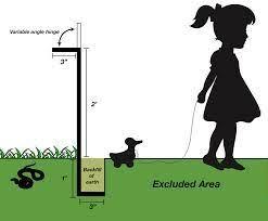 Snake Proof Fence Pesquisa Google Fence Dog Fence Dog Yard