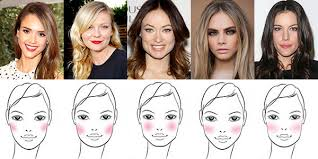 applying makeup for diffe face shapes