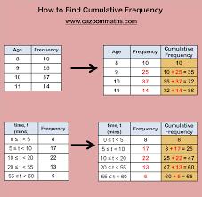 statistics teaching resources ks3 and