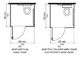 ada bathroom door size handicapped 517