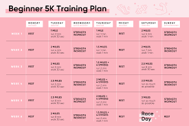 how to train for a 5k as a beginner shape