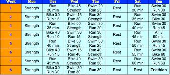 8 week weight lifting workout best