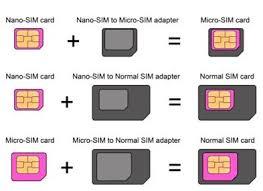 how to convert sim to micro sim card