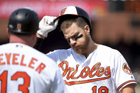 Time to eat the hefty Chris Davis contract - Baltimore Sun