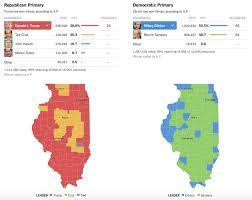 Clinton, Trump win Illinois Primary ...