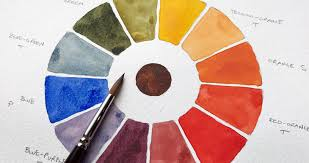 how to make a 12 color watercolor wheel