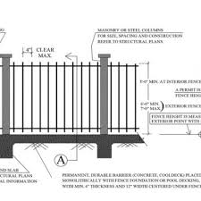 Pool Fencing Requirements City Of Chandler