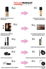 dupe vs high end makeup