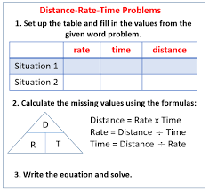 rate distance time word problems