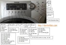 Hướng dẫn sử dụng máy giặt Toshiba TW-G500L nội địa Nhật