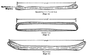 1910 184 slings occupational