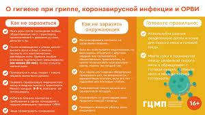 Профилактика коронавируса - Администрация Санкт-Петербурга