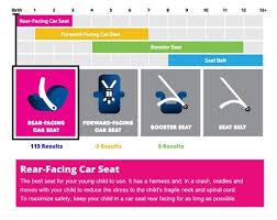 best car seats of 2020 babygearlab